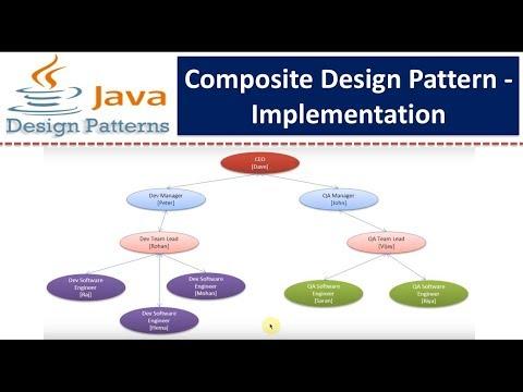 Composite Design Pattern - Implementation