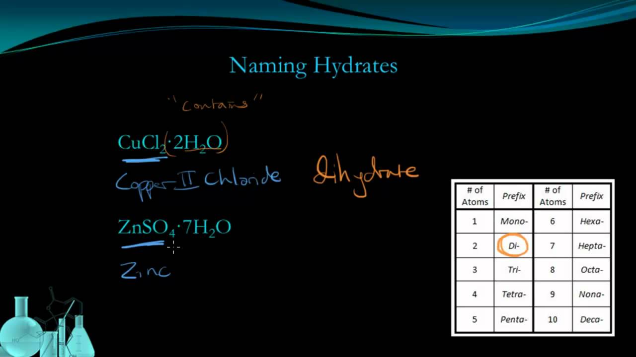 worksheet Determining The Formula Of A Hydrate Chem Worksheet 11 6 chemistry 5 names and formulas hydrates youtube