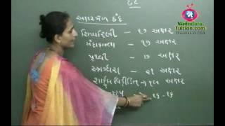 Gujarati Grammar(Vyakran) Part-2 Chhand Std 10th SSC GSEB (CLERK, Teacher, Bank, Post, PANCHAYAT)