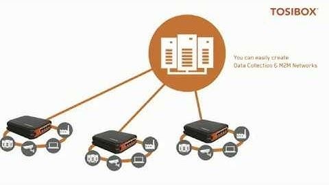 Secure networking with TOSIBOX®
