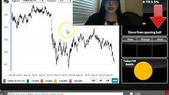 Understanding Mortgage Rates & Market Trends 1.25.18