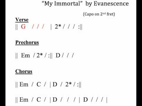My Immortal Moving Chord Chart  Youtube