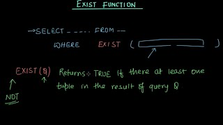 EXIST Function in SQL