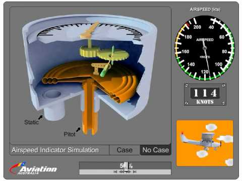 Airspeed Indicator Simulation