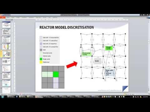 Webinar | Rapid design of Small Modular Nuclear Reactor SMR projects