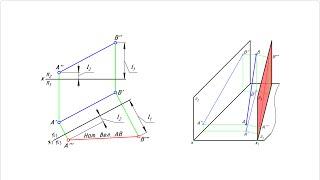 Натуральная величина отрезка (метод дополнительных плоскостей)