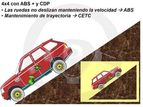ABS y sus derivados (19/20)