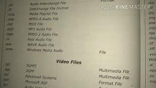 Video UPPCL//File format - audio/video/image files download MP3, 3GP, MP4, WEBM, AVI, FLV November 2018