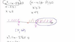 ЕГЭ математика. С3 неравенство. Видео урок онлайн.