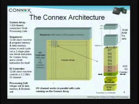 HC18-S5: Parallel Processing