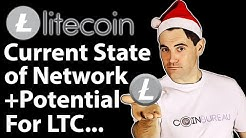 Litecoin Review: Current State of LTC