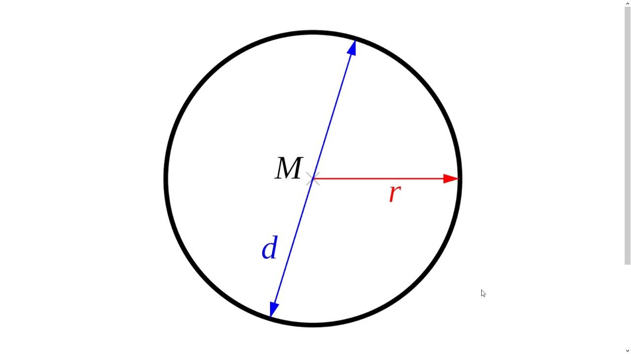 radius durchmesser