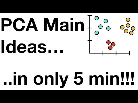 StatQuest: PCA main ideas in only 5 minutes!!!