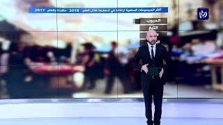 تعرف على تغير معدل التضخم في الأردن خلال العام 2018 - (13-1-2019)