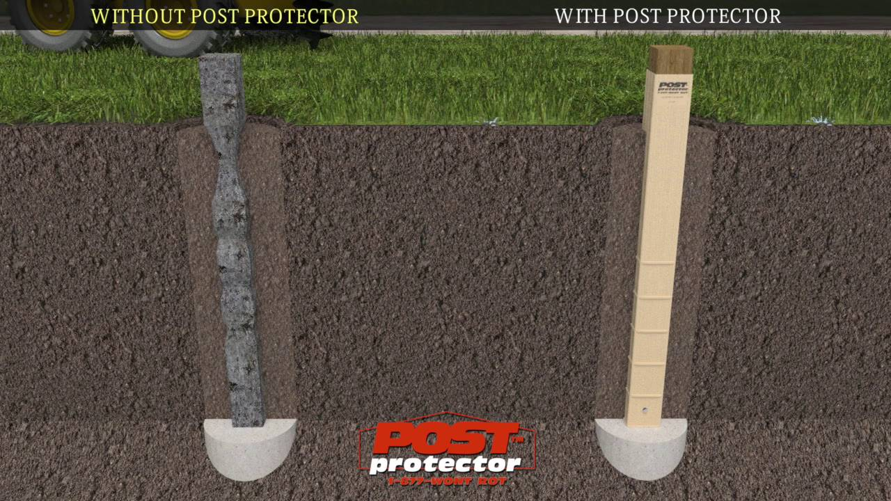 Science Behind Post Rot & Decay | Post Protector