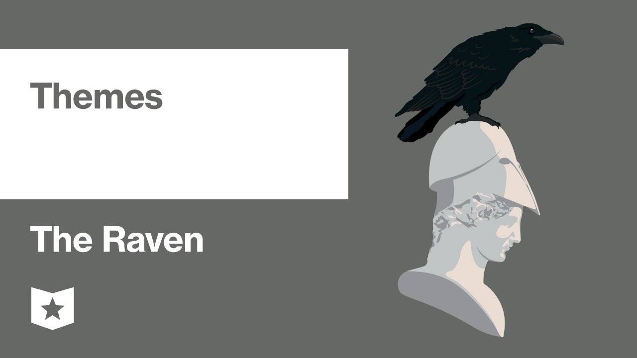The Raven Themes | Course Hero
