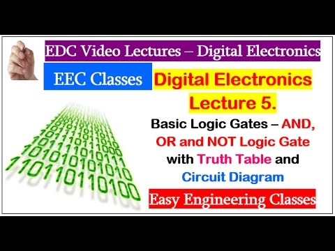 Basic Logic Gates \u2013 AND, OR and NOT Logic Gate with Truth Table and
