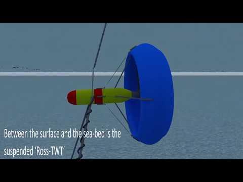 Tidal Wave Turbine