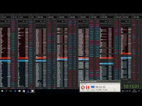 17.08 время 10:00-18:15 | Trading Activity