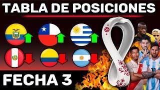 ANALISIS | Tabla POSICIONES FECHA #3 | ELIMINATORIAS - Ecuador Imparable ! Perú Decepciona