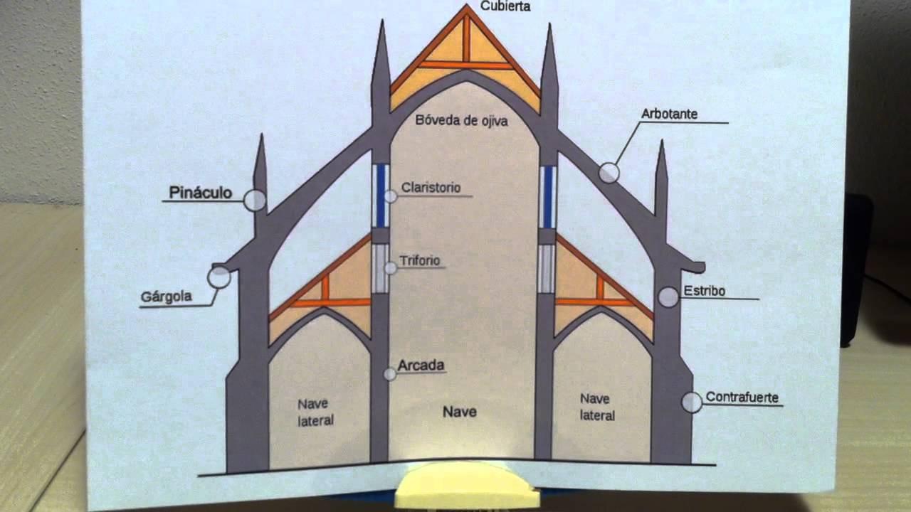 Elementos de una catedral g tica cl sica youtube for Arquitectura gotica partes