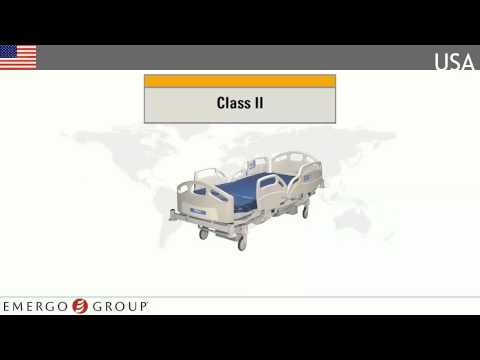 United States Medical Device Registration Chapter 2 - Classification