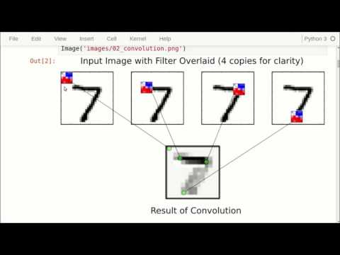 TensorFlow Tutorial #02 Convolutional Neural Network
