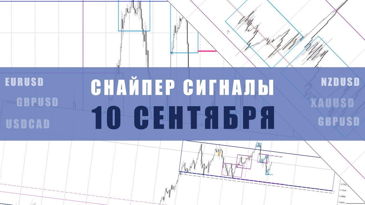 СИГНАЛЫ СНАЙПЕР НА 10 СЕНТЯБРЯ | Трейдер Максим Михайлов