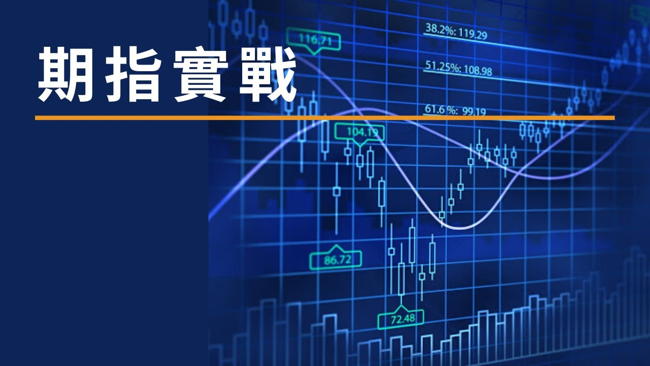 【恆指裂口低開1000點後 V形反彈,道指早有啟示? 】#期指 #技術分析 #PriceAction | HK DayTrader Vlog e8 (2020-5-9) 策略 ...