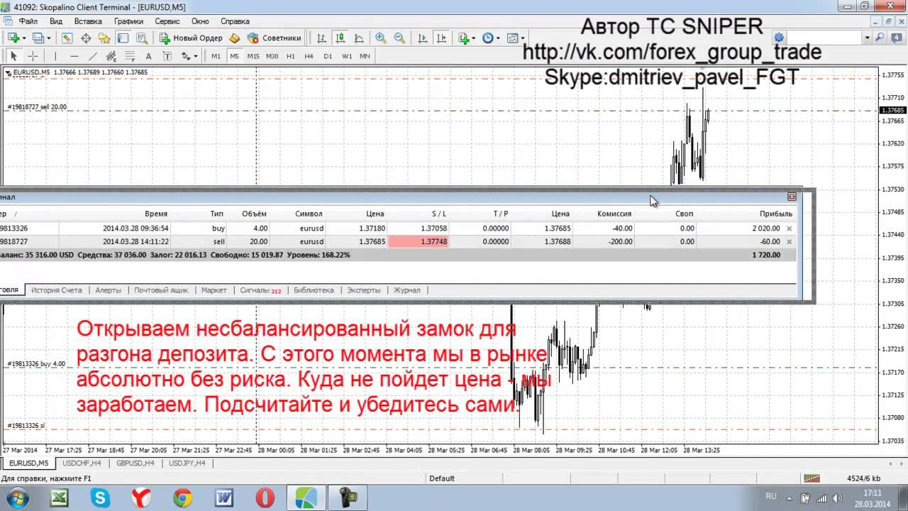 FREE Binary Options Trading University Stein