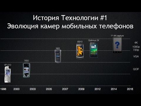 История Технологии #1: Эволюция камер мобильных телефонов