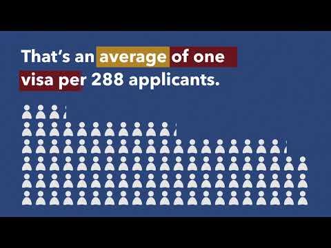 What is the Diversity Immigrant Visa Program?