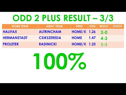 FOOTBALL PREDICTIONS TODAY/BETTING TIPS/SOCCER PREDICTIONS TODAY Tuesday 7th SEPT 2021
