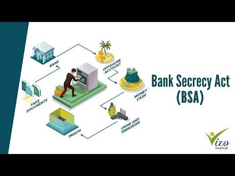 Bank Secrecy Act (BSA)