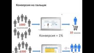 Этапы развития интернет-магазина. Открытие и продвижение.
