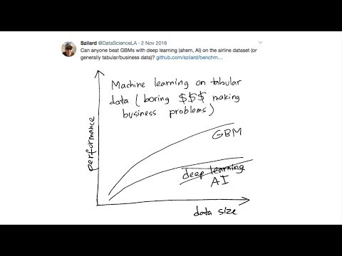 LA West R Users - Szilard Pafka - Better Than Deep Learning: Gradient  Boosting Machines - 2019 ed