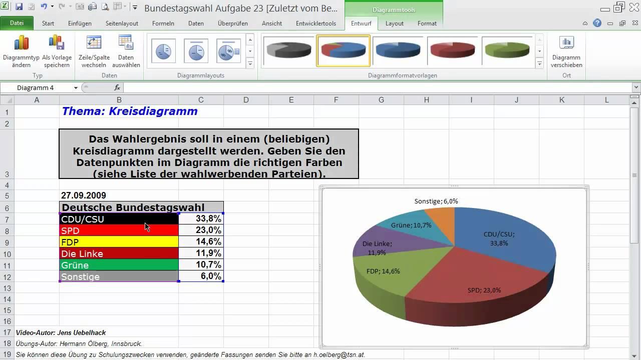 Excel Kreisdiagramm erstellen und Zahlenwerte anzeigen lassen