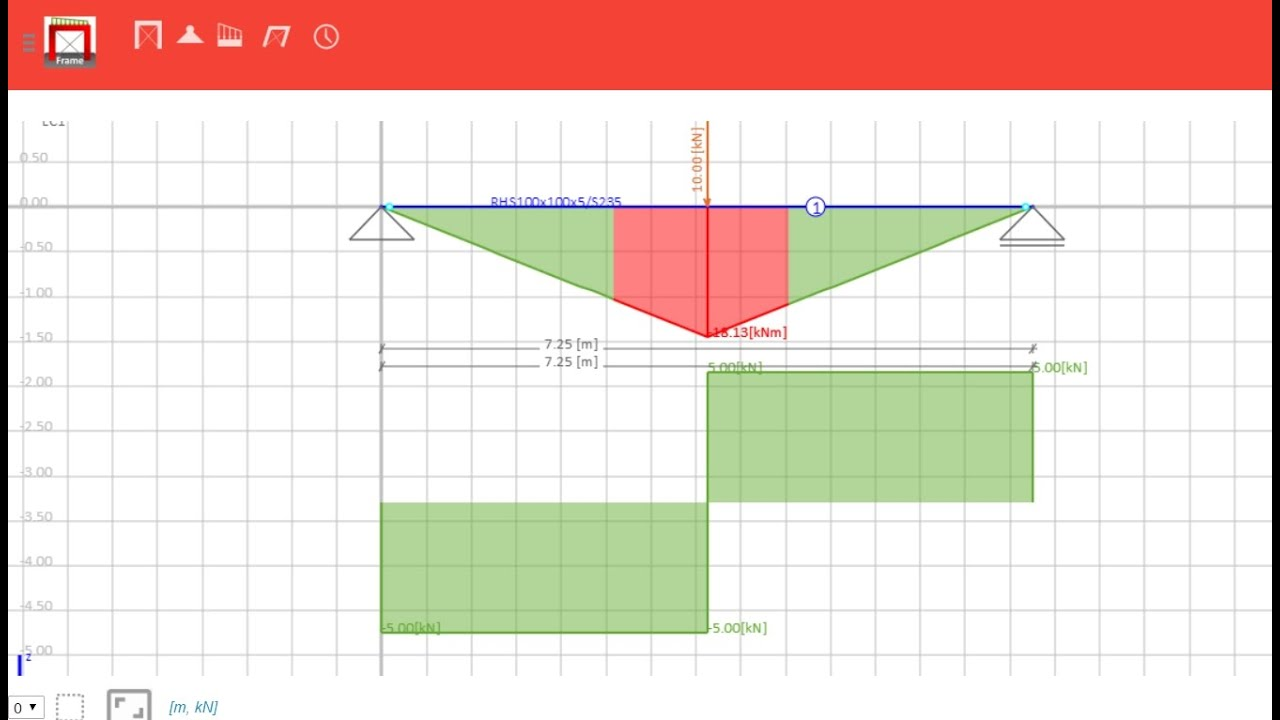 Shear Moment Diagram Generator Wiring Essig Beam And Diagrams Framedesign Basics Tutorial Free Tool For