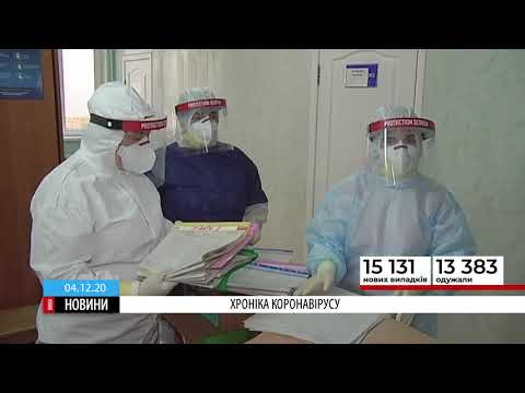 ТРК ВіККА: Сотні за добу: коронавірус не полишає Черкащину