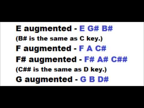 How To Form Augmented Chords (Aug) On Piano And Keyboard