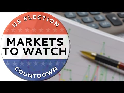 US election countdown: markets to watch | IG