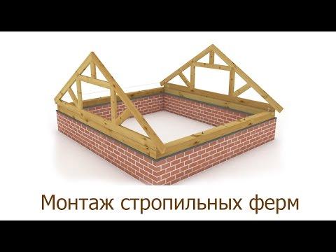 Классификация крыш конструкция, виды, формы, элементы