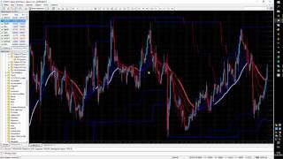 Простая торговая система для валют на Forex