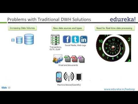 Hadoop for Data Warehousing professionals