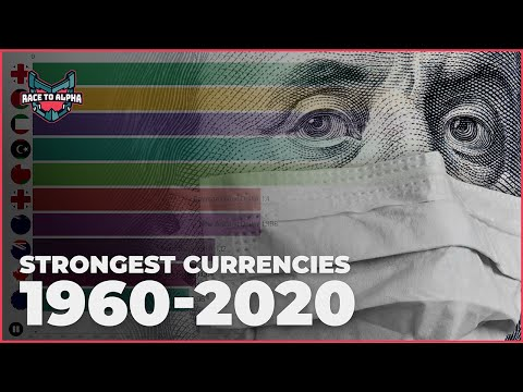 Top Strongest Currency In The World   Currency Race 1960-2020   Relative To U.S. Dollar