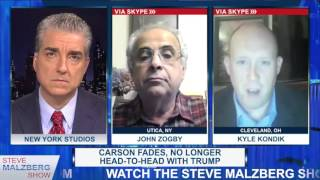 Malzberg | Polls Panel: Carson is Predictable and Fading, Trump Is Not