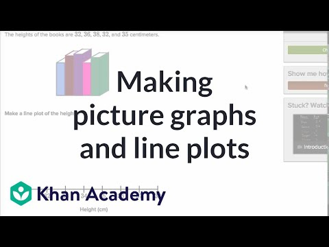 Making Line Plots | Measurement And Data | Early Math | Khan Academy
