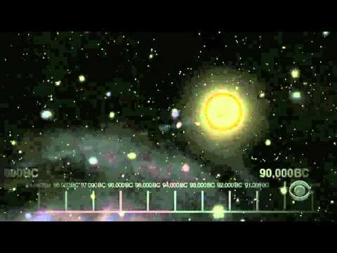 How The World Was Created (Truth) - YouTube