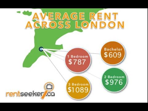 Cost to Rent Apartments in London Ontario - RentSeeker.ca ...