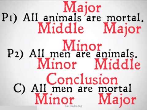 Major and Minor Premises (Categorical Logic)